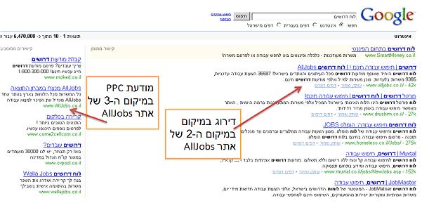 אולג'ובס משתמשת בשני האפיקים כדי לפרסם בגוגל