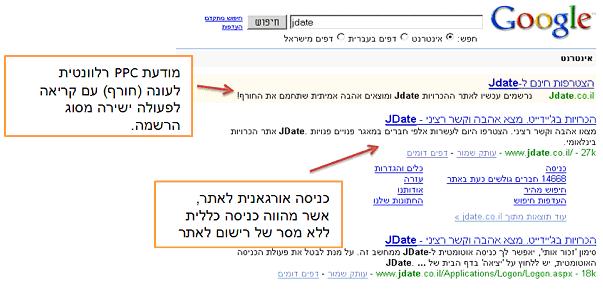 דוגמא לשני קריאייטים שונים בתוצאות החיפוש