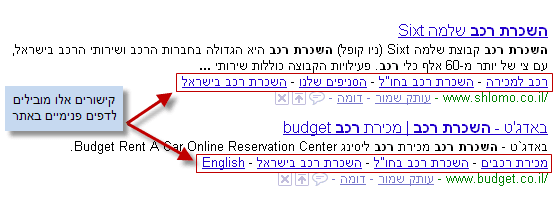 דוגמא ל- one-line sitelinks