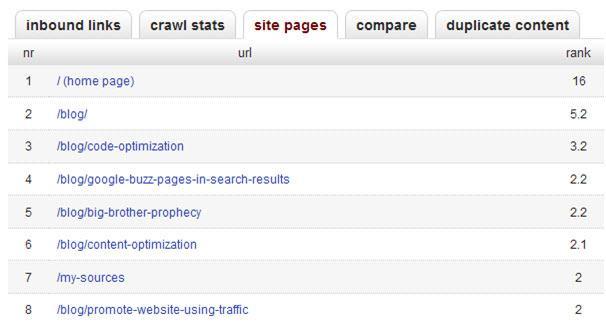 דירוג hostrank לעמודי האתר