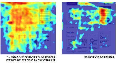 השוואת מפות חום באתר
