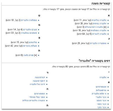 קטגוריות משנה בוויקיפדיה