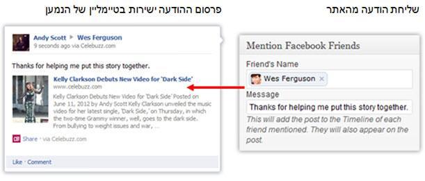 אזכור חברים בפייסבוק מתוך וורדפרס