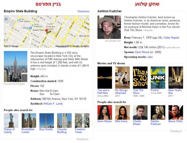 סוגי מידע בגרף של גוגל