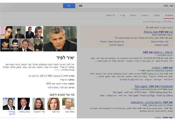 גרף הידע של גוגל בישראל