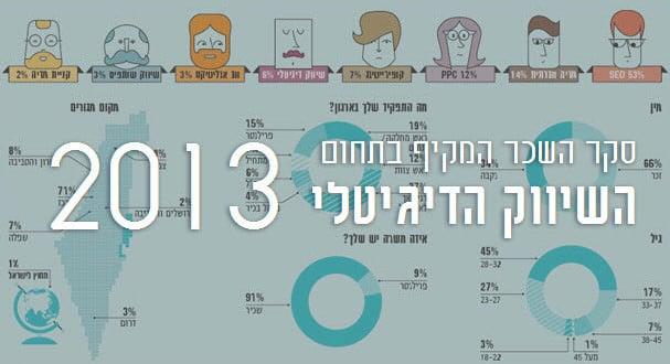 סקר שכר 2013