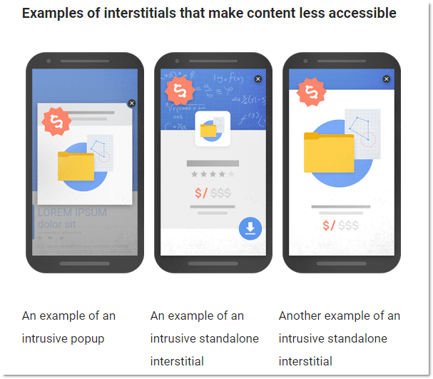 intrusive interstitials examples