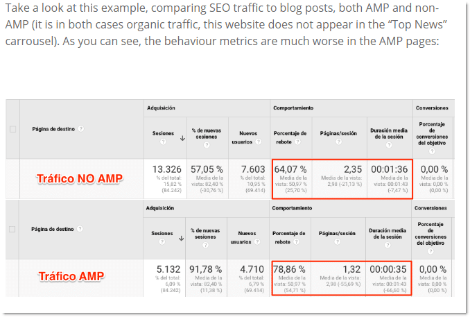 Christian Oliveira AMP analytics