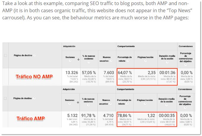 Christian Oliveira AMP analytics