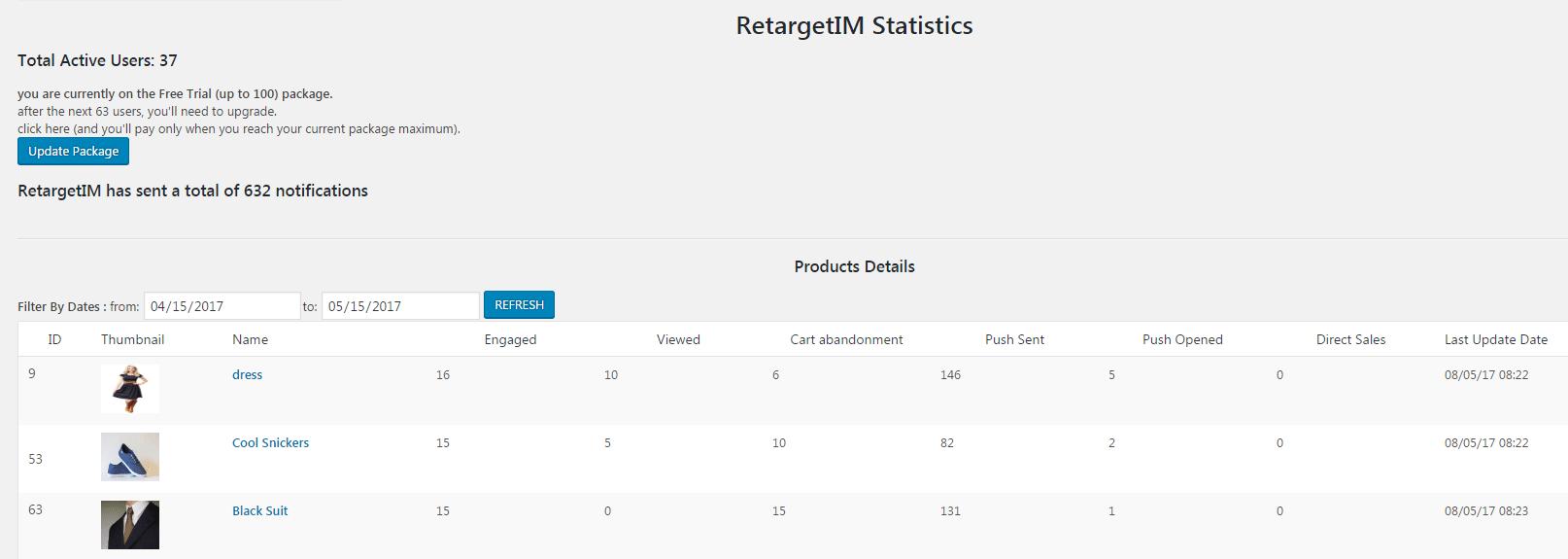 retargetim report