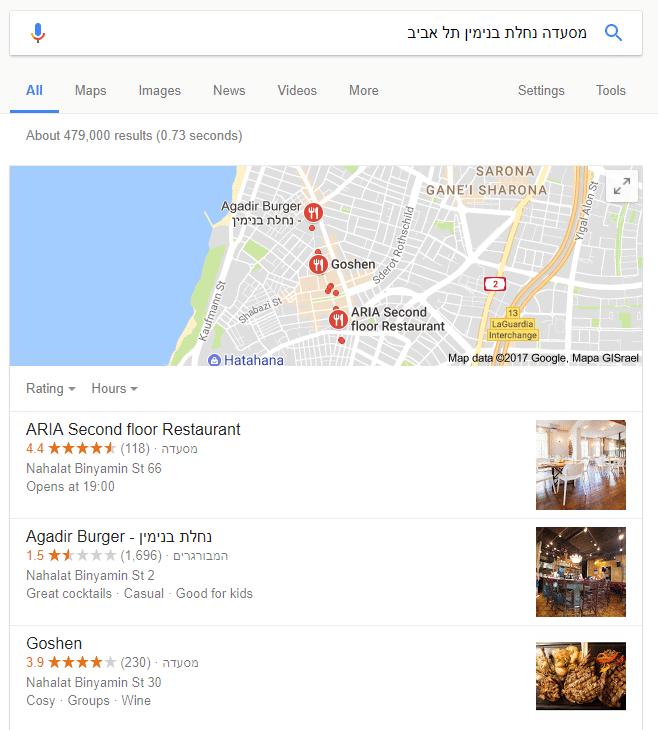 מסעדה נחלת בנימין