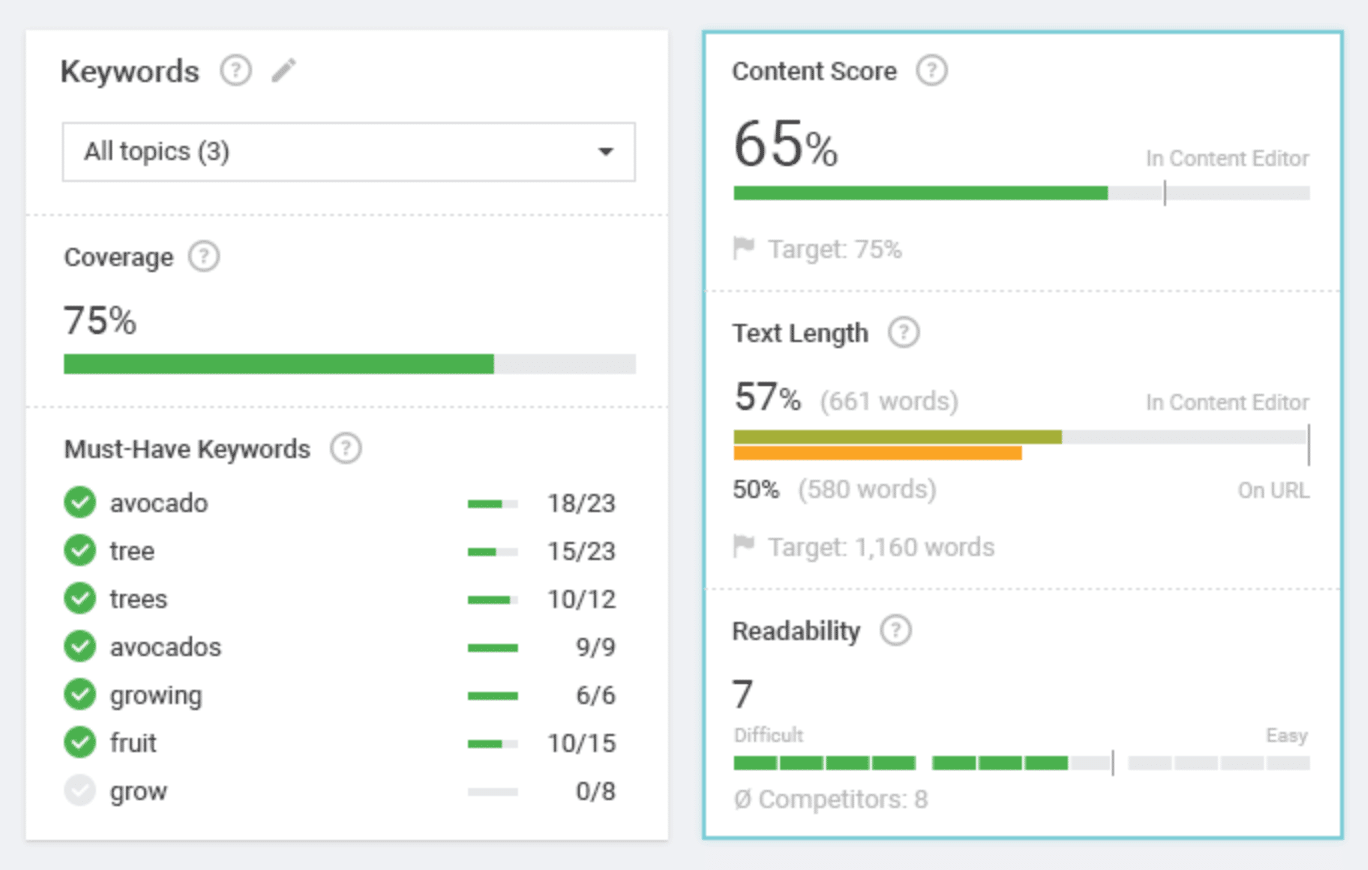 Search Metrics Content ToolsetS