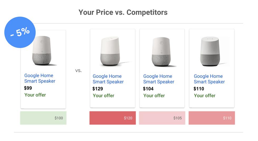 השוואת מחירים בגוגל שופינג