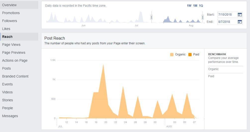 REACH בפייסבוק