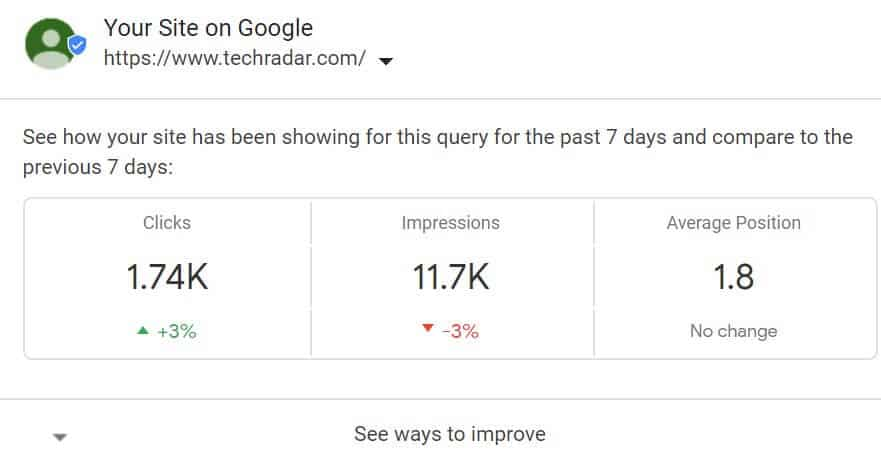 Search Console in serps