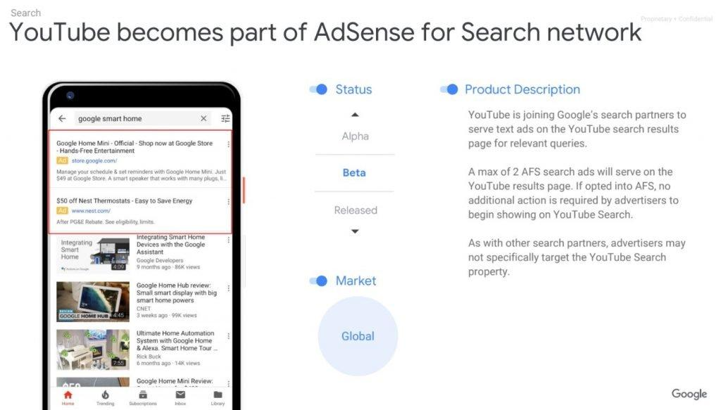 YouTube As A Part of Search Network