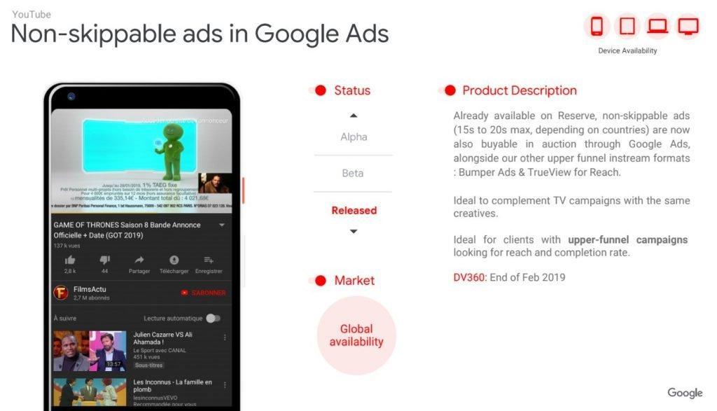 Non-Skippable Ads