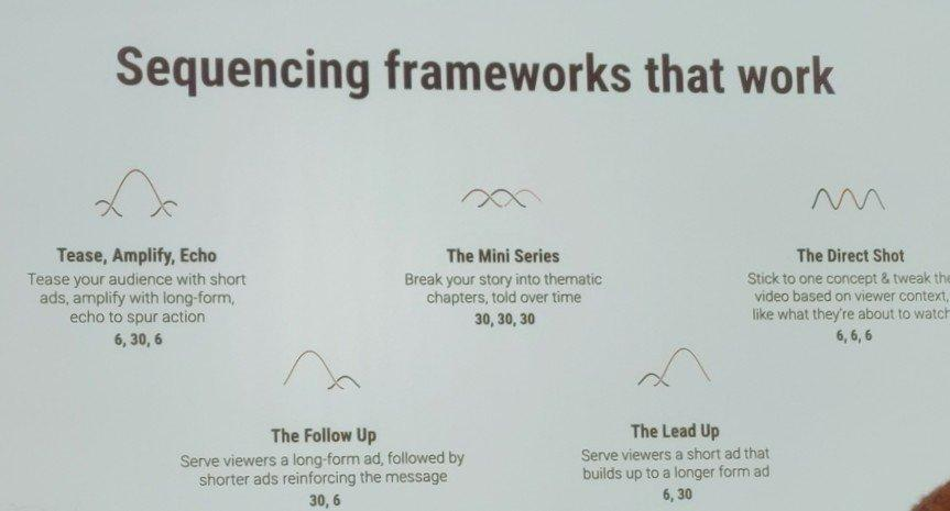 sequencing frameworks that work