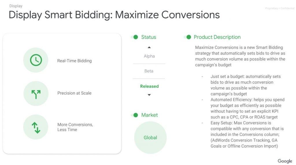 Smart Bidding: Maximize Conversions