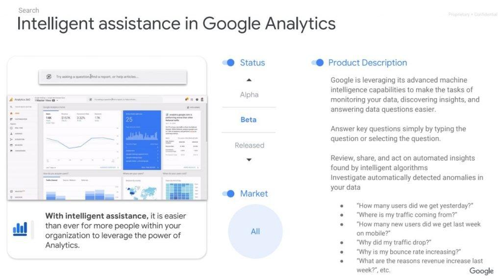intelligent assistance in google analytics