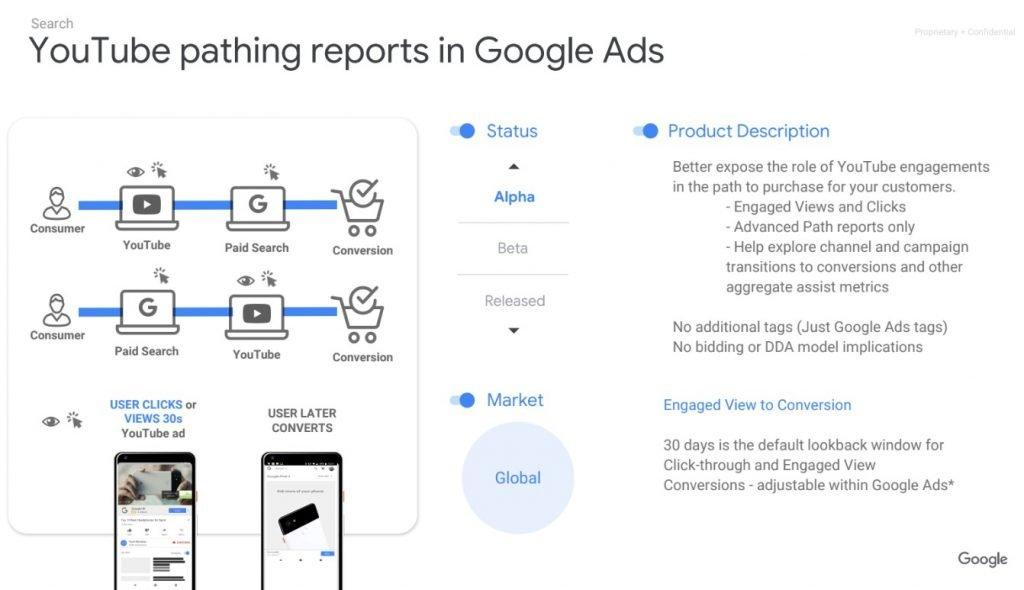youtube pathing reports in google ads
