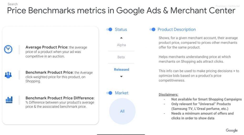 Price benchmark