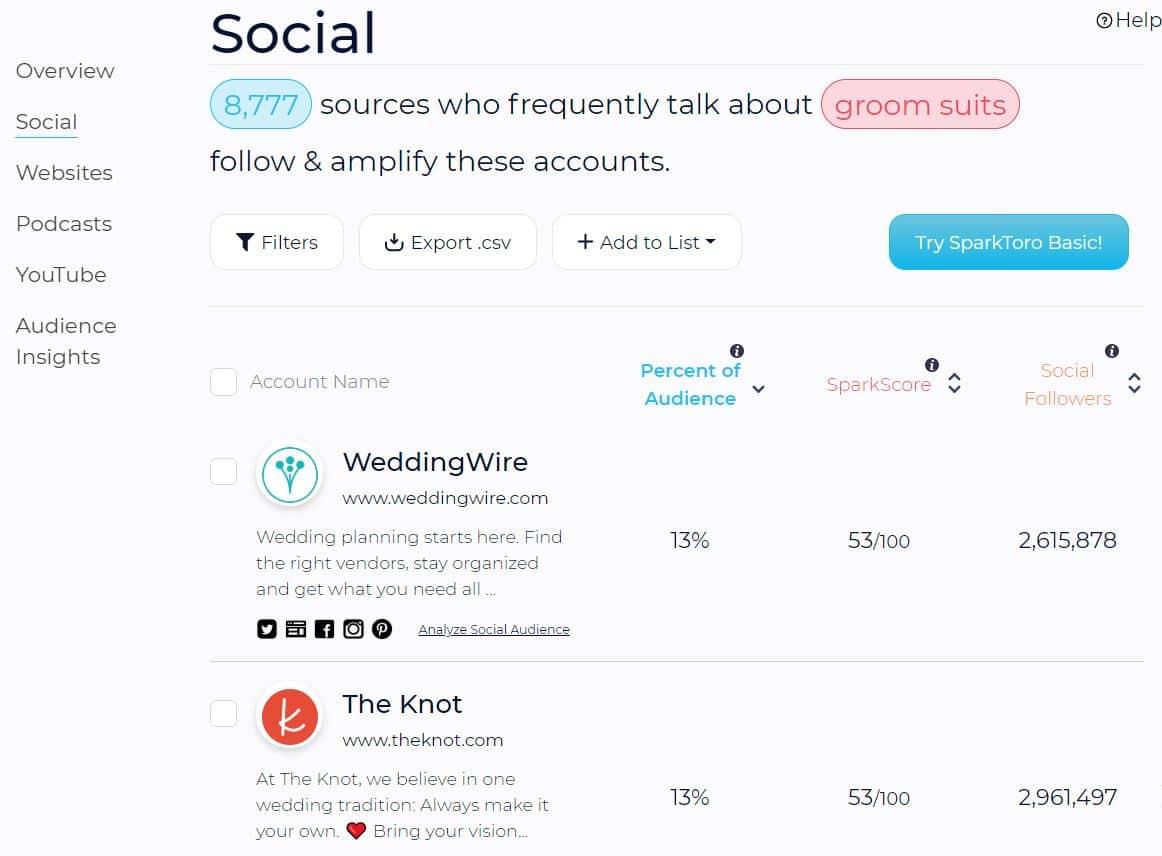 מסך רשתות חברתיות בחשבון ספארק טורו