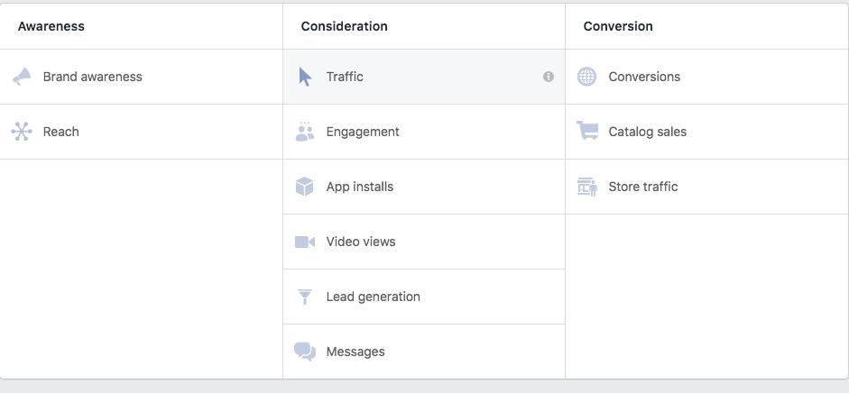 בחירת מטרות הקמפיין בפייסבוק